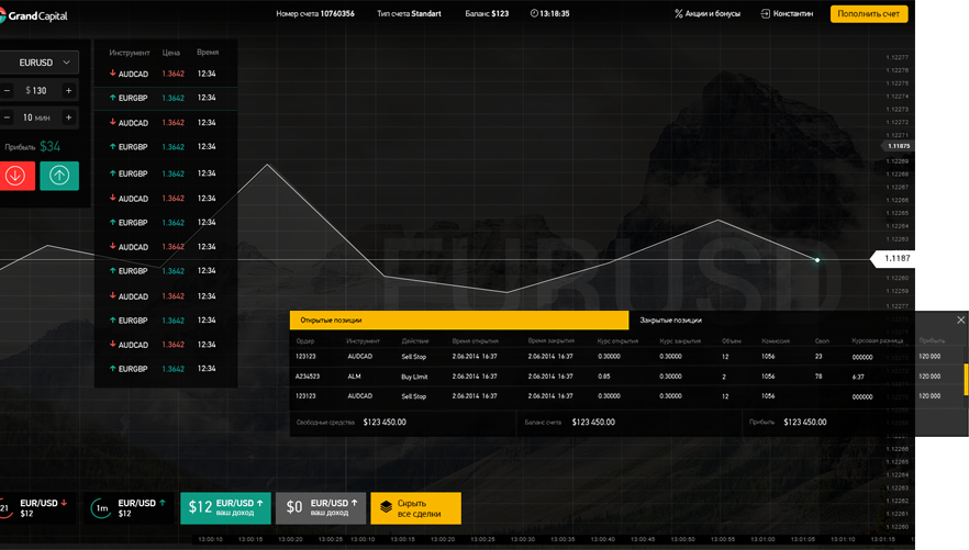 webtrader-binary-options